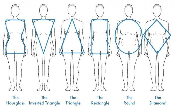 Body-Shapes-800x507